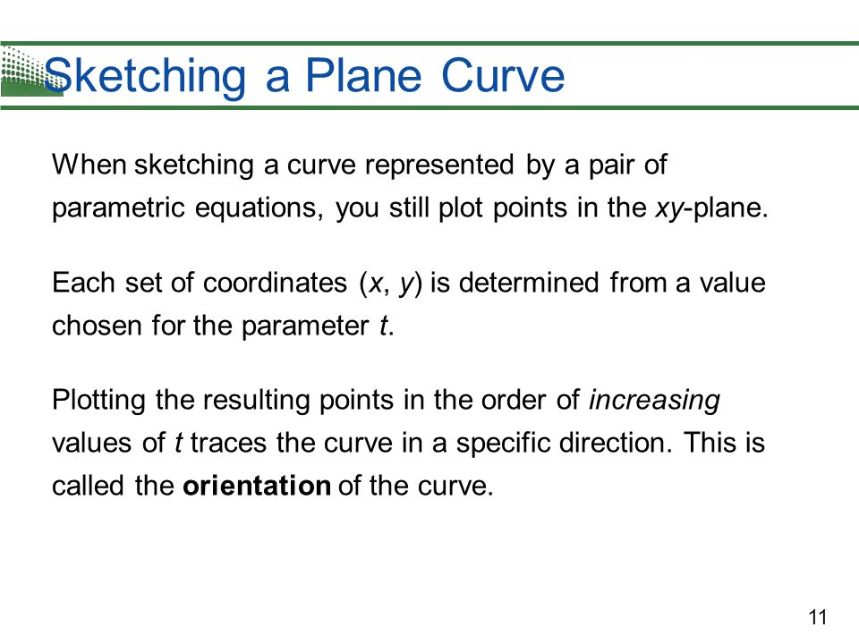 Sketching a Plane Curve