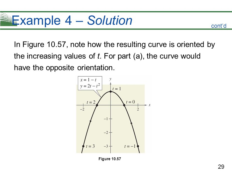 Example 4 – Solution cont'd.