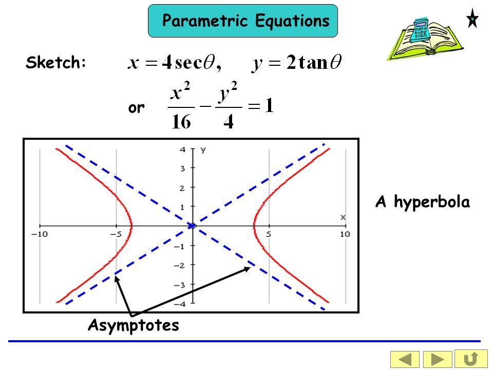 Sketch: or A hyperbola Asymptotes
