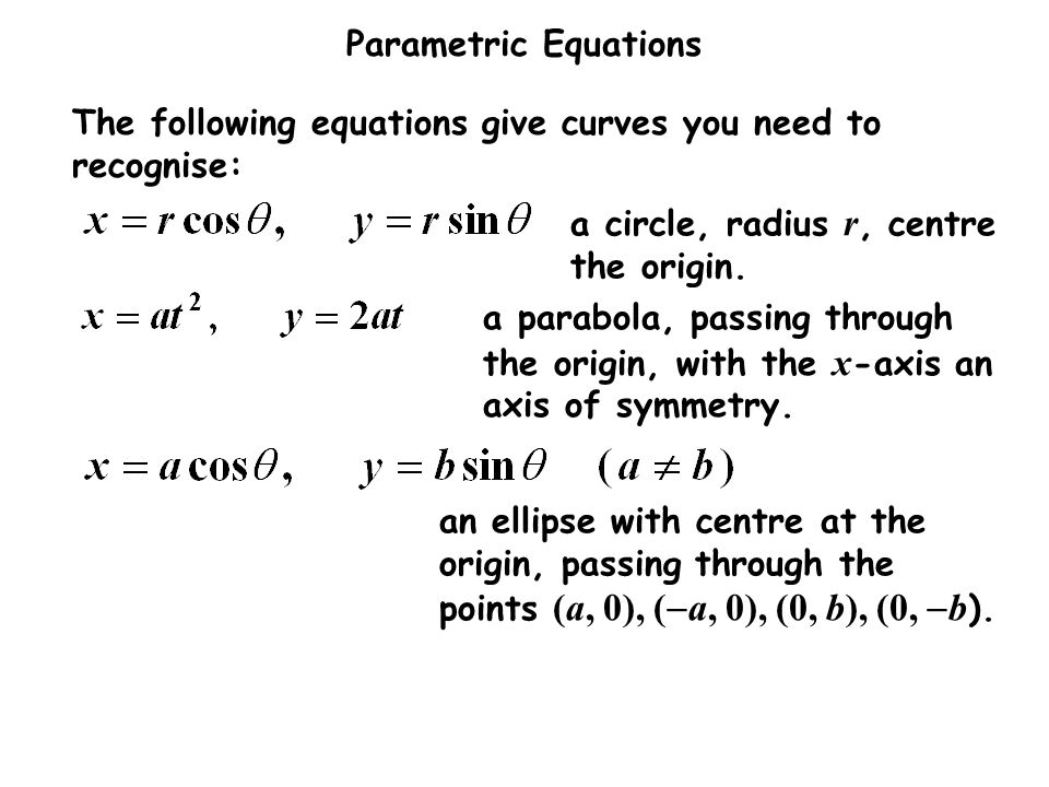 The following equations give curves you need to recognise: