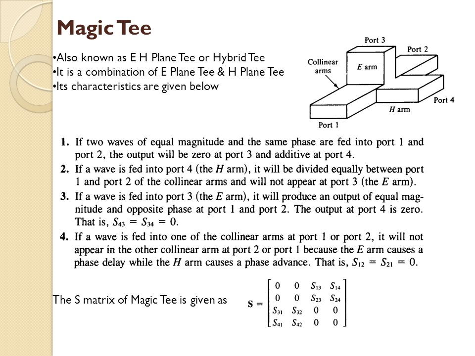 Magic Tee Also known as E H Plane Tee or Hybrid Tee