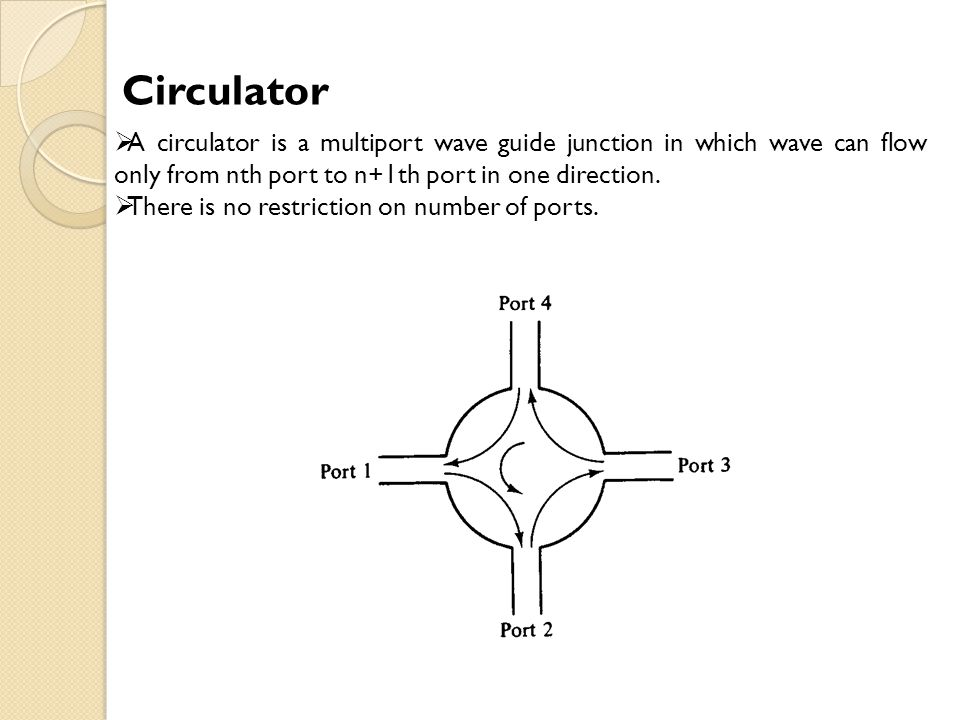 Circulator A circulator is a multiport wave guide junction in which wave can flow only from nth port to n+1th port in one direction.