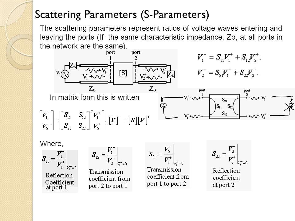 Scattering Parameters (S-Parameters)