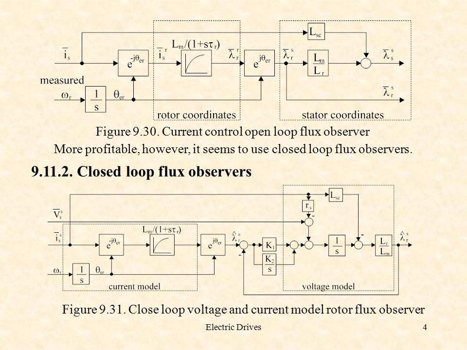 Closed loop flux observers