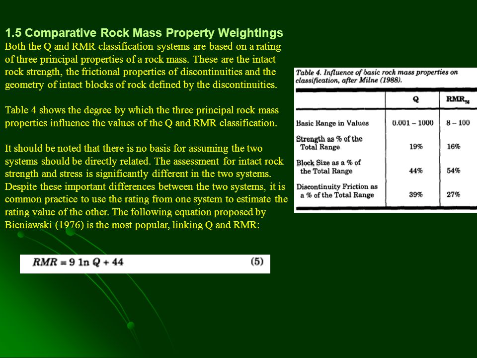 1.5 Comparative Rock Mass Property Weightings