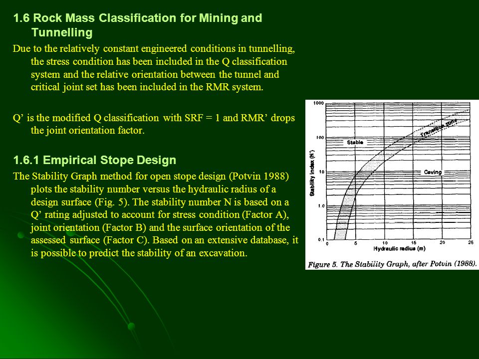 1.6 Rock Mass Classification for Mining and Tunnelling