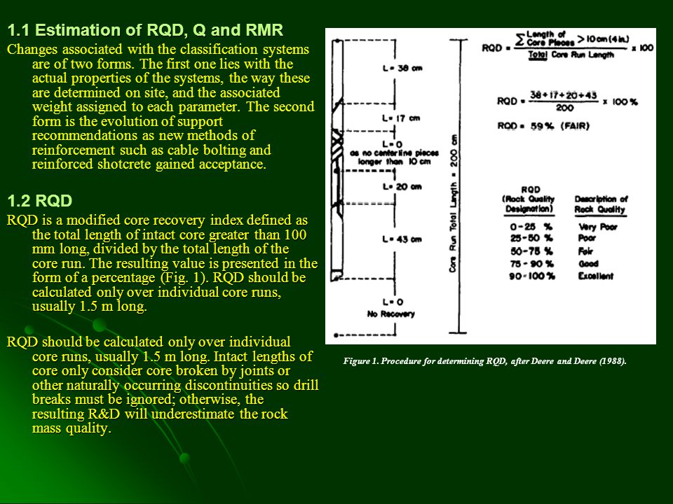 1.1 Estimation of RQD, Q and RMR