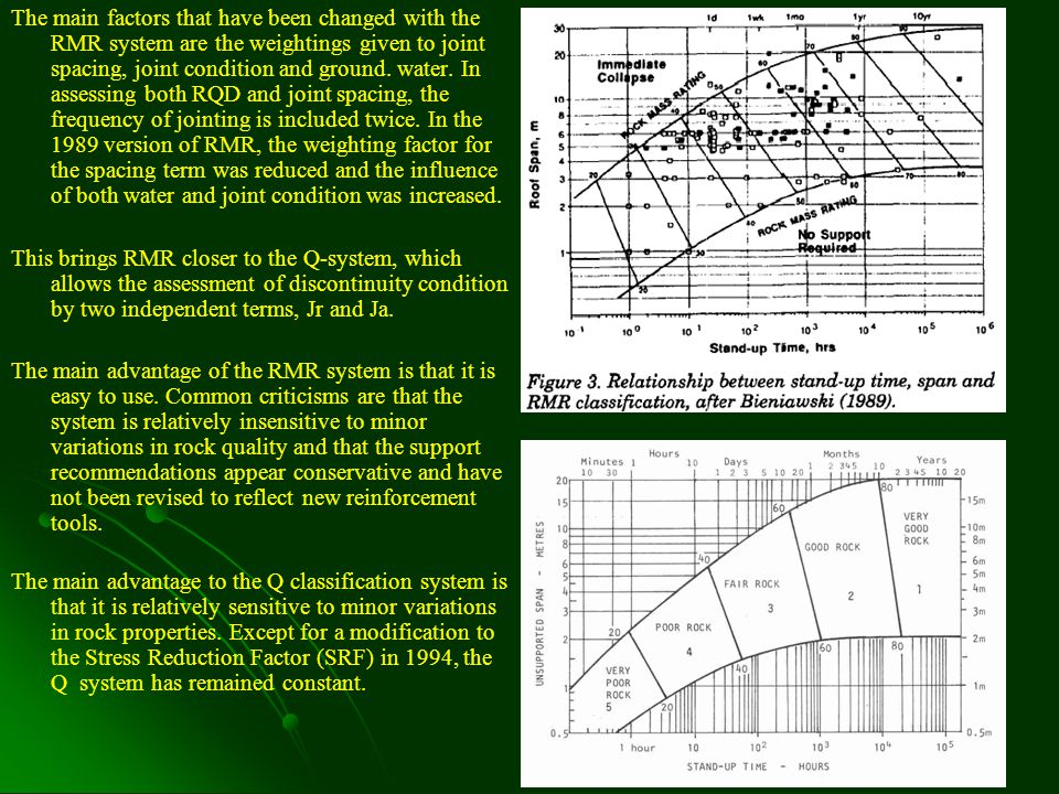 The main factors that have been changed with the RMR system are the weightings given to joint spacing, joint condition and ground. water. In assessing both RQD and joint spacing, the frequency of jointing is included twice. In the 1989 version of RMR, the weighting factor for the spacing term was reduced and the influence of both water and joint condition was increased.