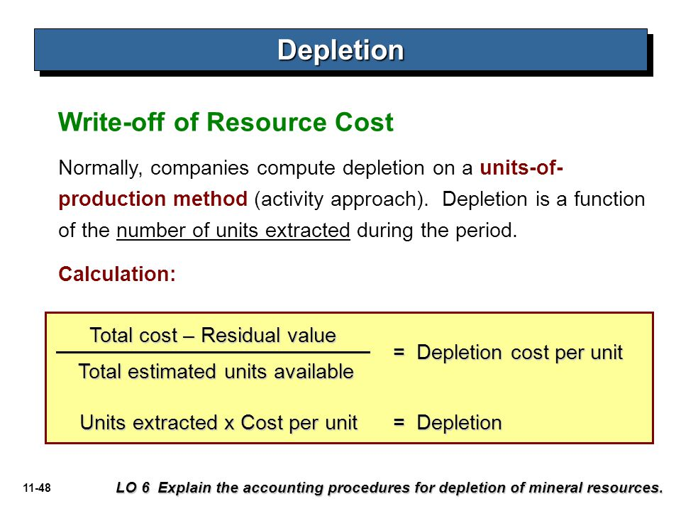 Depletion Write-off of Resource Cost