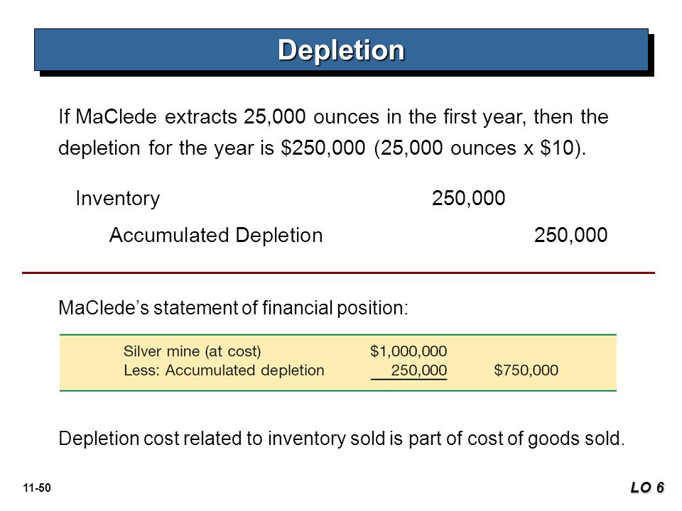 Depletion If MaClede extracts 25,000 ounces in the first year, then the depletion for the year is $250,000 (25,000 ounces x $10).