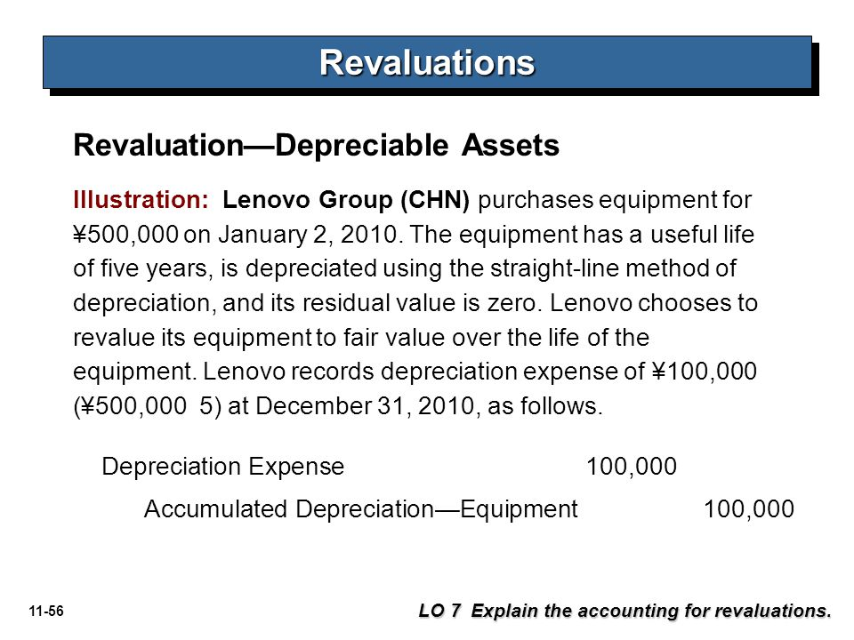 Revaluations Revaluation—Depreciable Assets