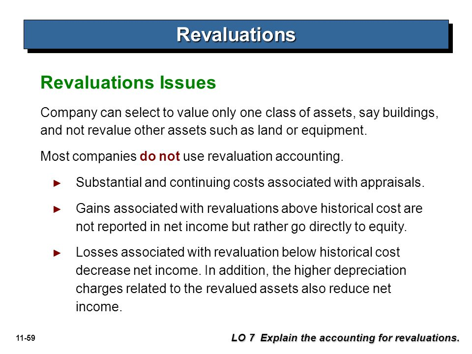 Revaluations Revaluations Issues