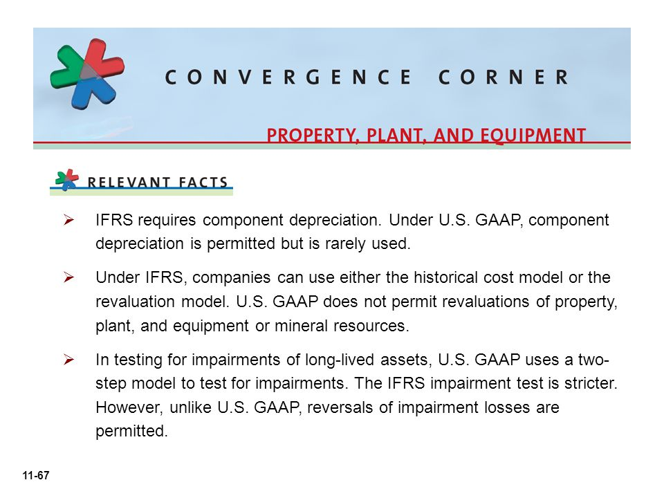 IFRS requires component depreciation. Under U. S