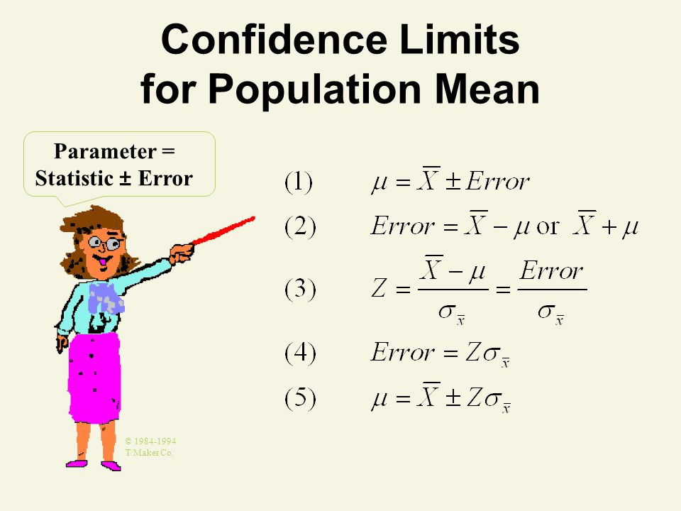 Confidence Limits for Population Mean