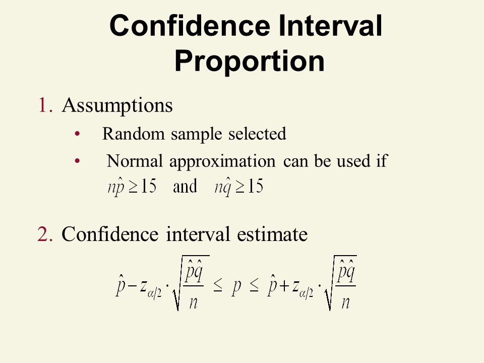 Confidence Interval Proportion
