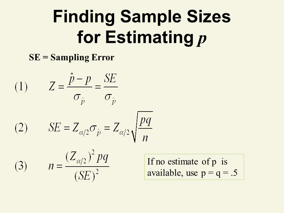 Finding Sample Sizes for Estimating p