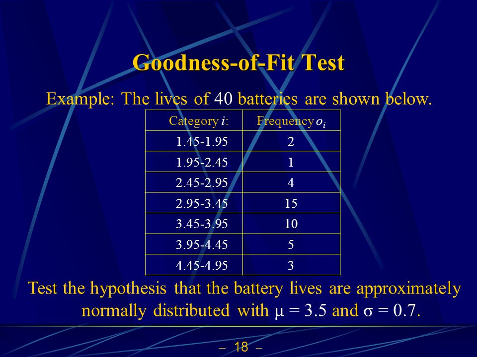 Goodness-of-Fit Test Example: The lives of 40 batteries are shown below. Category i: Frequency oi.