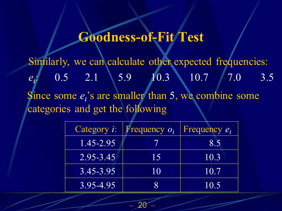 Goodness-of-Fit Test Similarly, we can calculate other expected frequencies:
