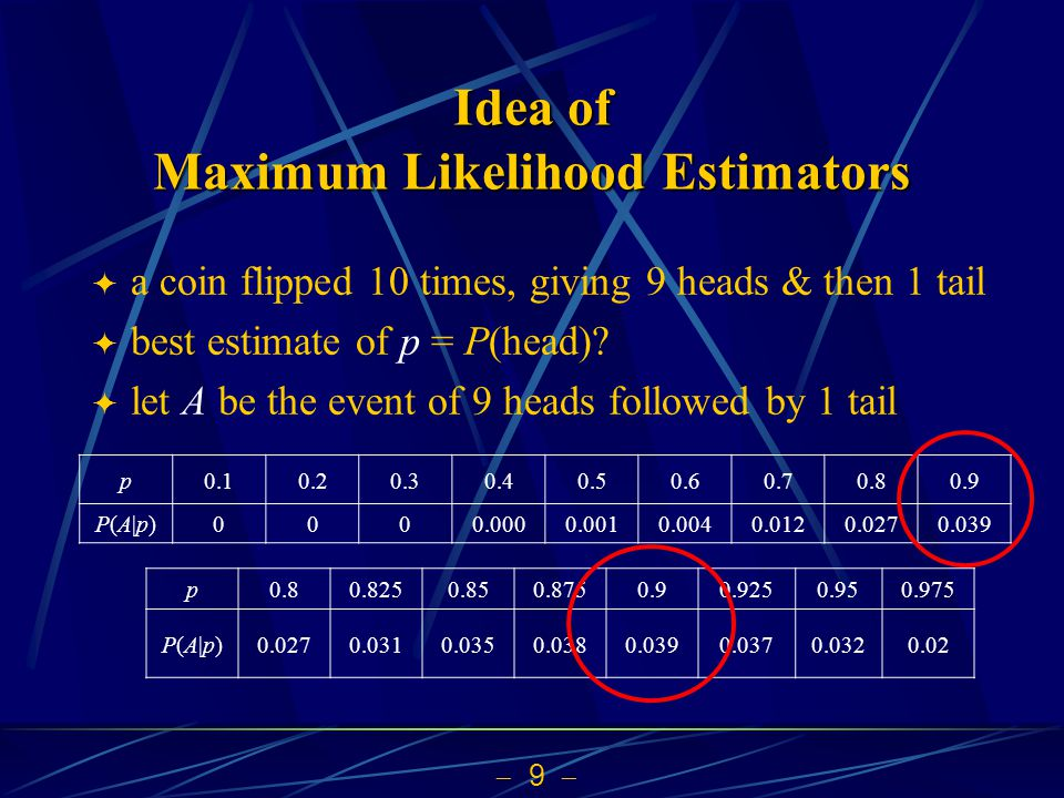 Idea of Maximum Likelihood Estimators
