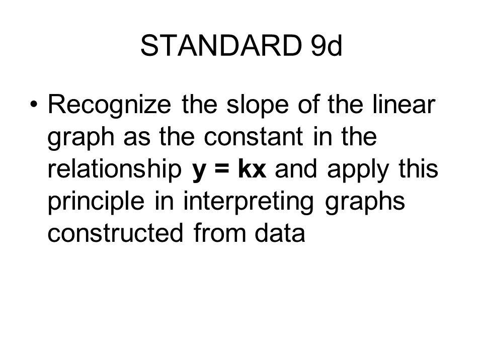 STANDARD 9d
