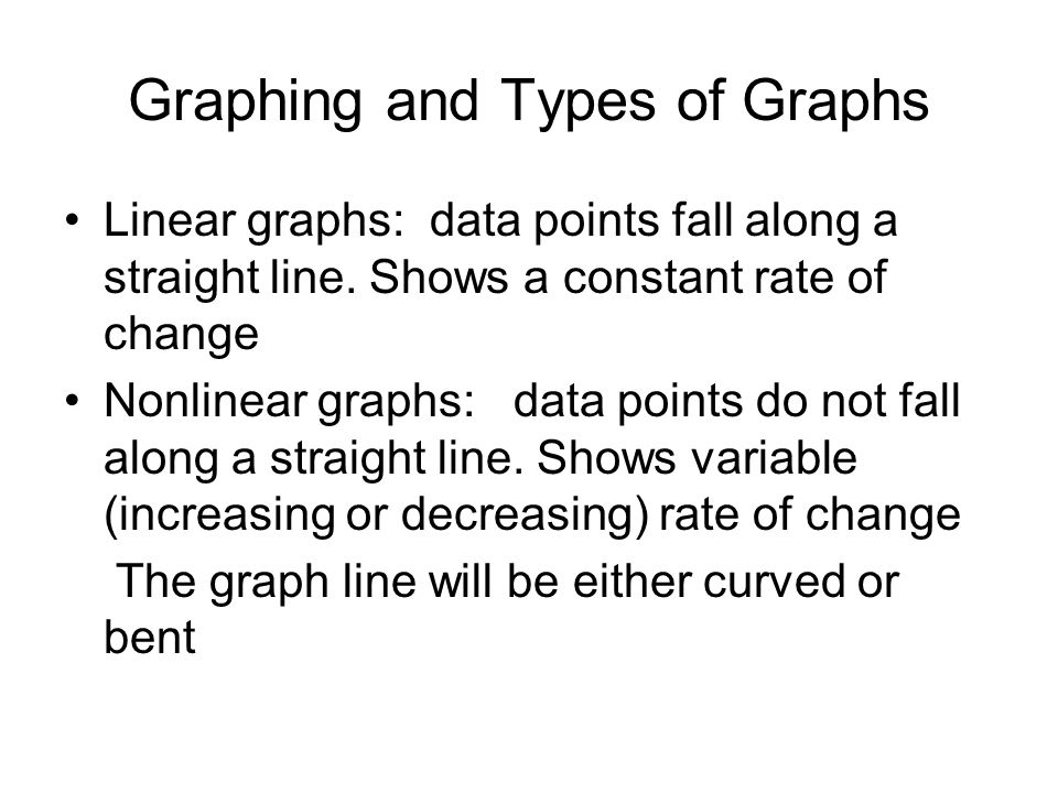 Graphing and Types of Graphs