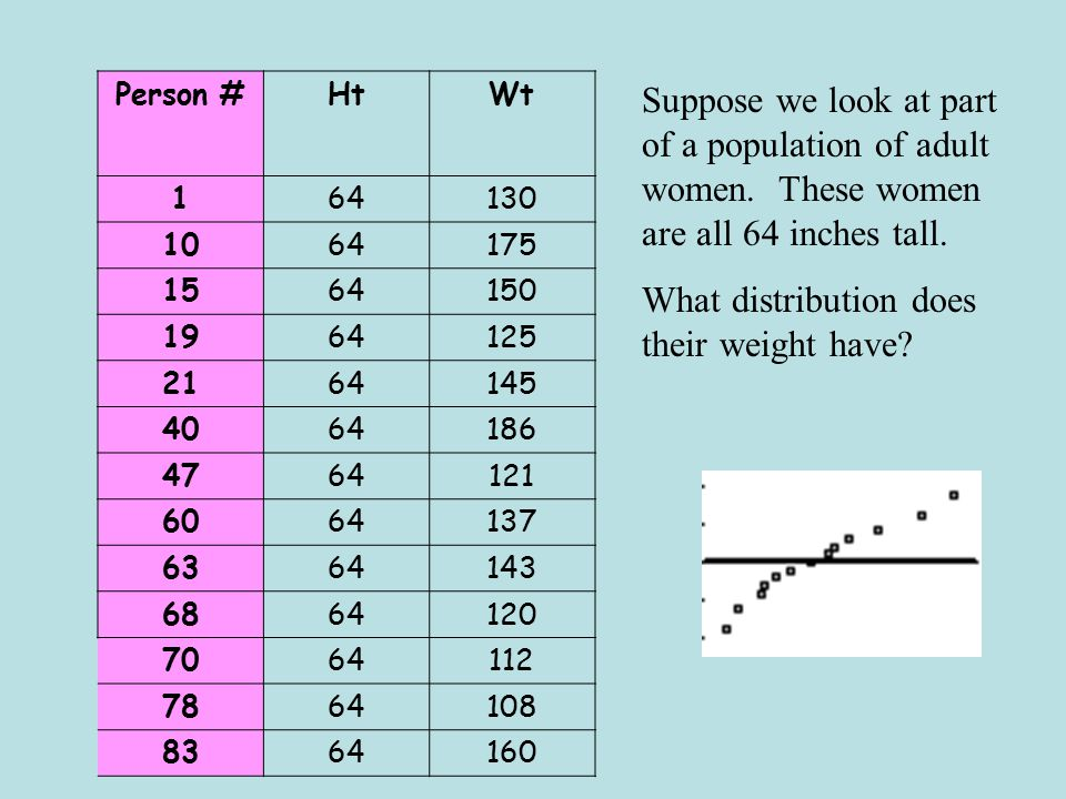What distribution does their weight have