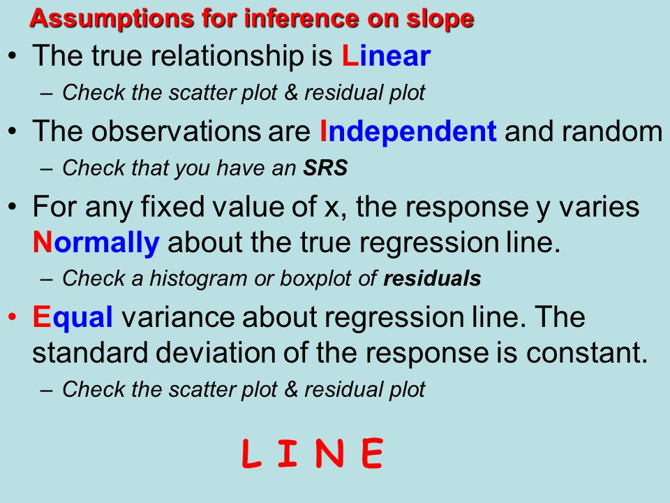 Assumptions for inference on slope
