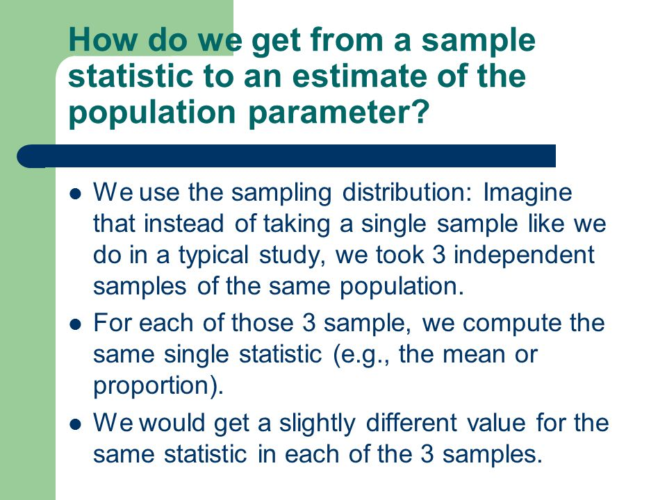 How do we get from a sample statistic to an estimate of the population parameter