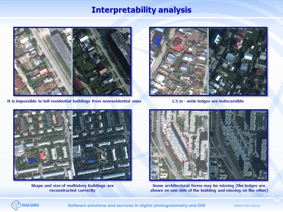 Interpretability analysis