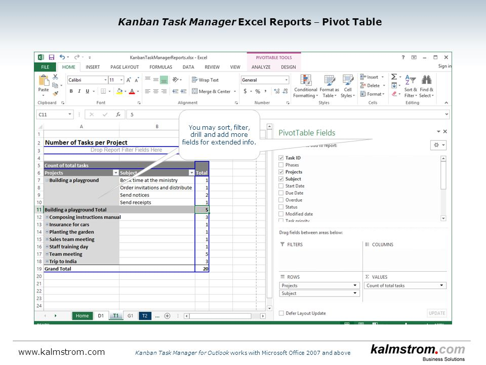 Kanban Task Manager Excel Reports ‒ Pivot Table
