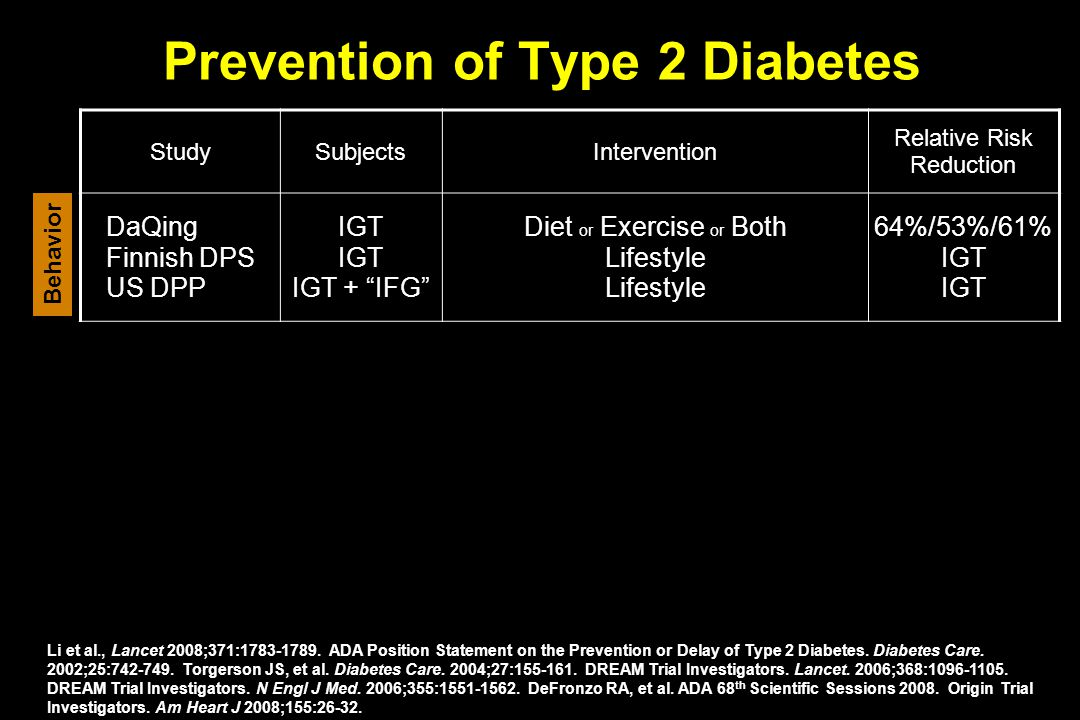 prevention of type 2 diabetes through 2001-5-3 1 n engl j med 2001 may 3344(18):1343-50 prevention of type 2 diabetes mellitus by changes in lifestyle among subjects with impaired glucose tolerance.