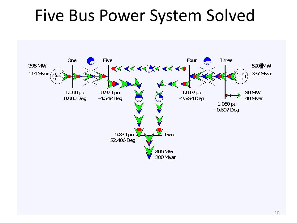 Five Bus Power System Solved