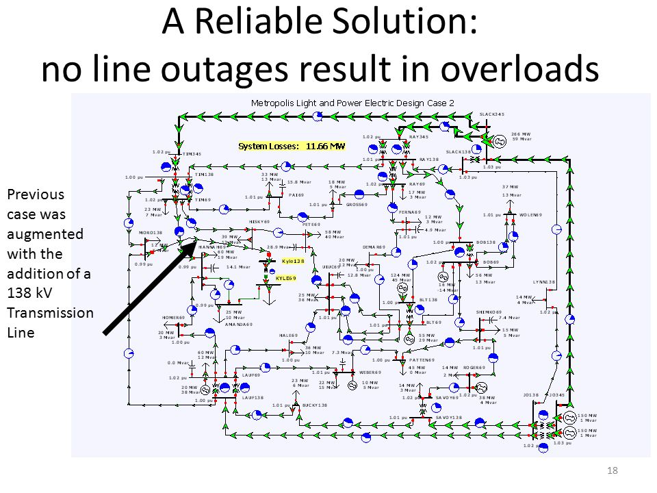 A Reliable Solution: no line outages result in overloads