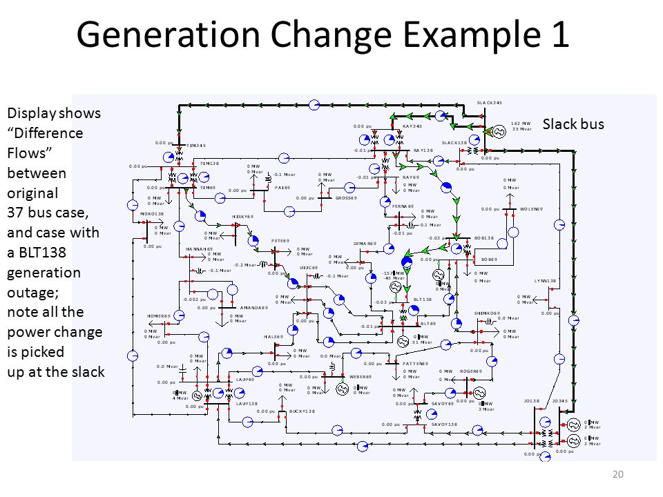 Generation Change Example 1