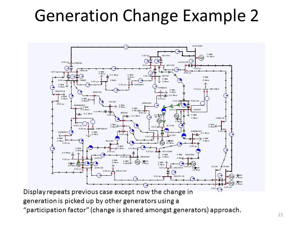 Generation Change Example 2