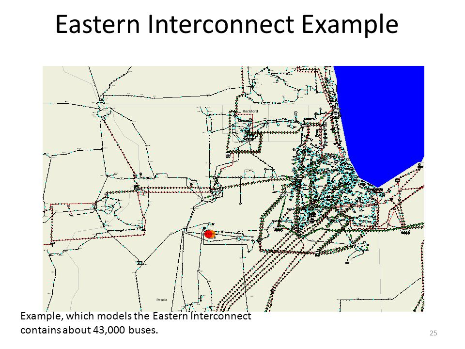 Eastern Interconnect Example