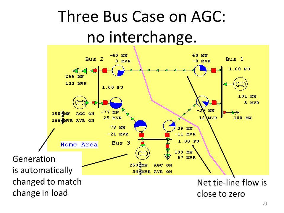 Three Bus Case on AGC: no interchange.