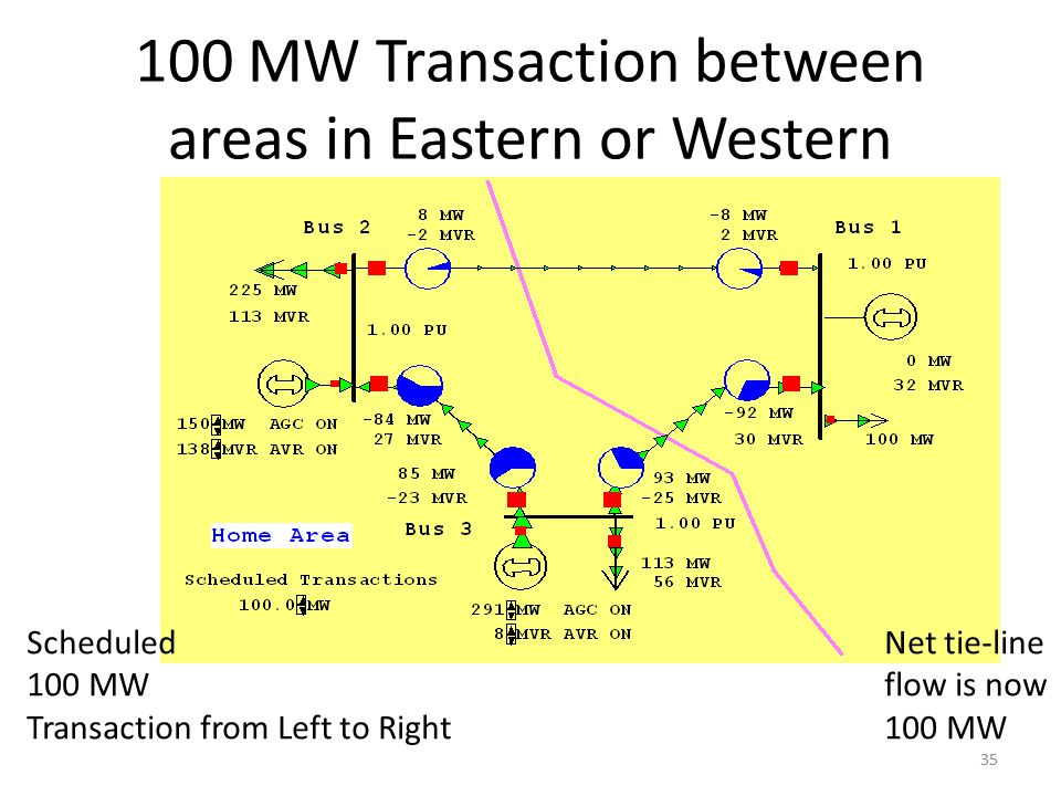 100 MW Transaction between areas in Eastern or Western