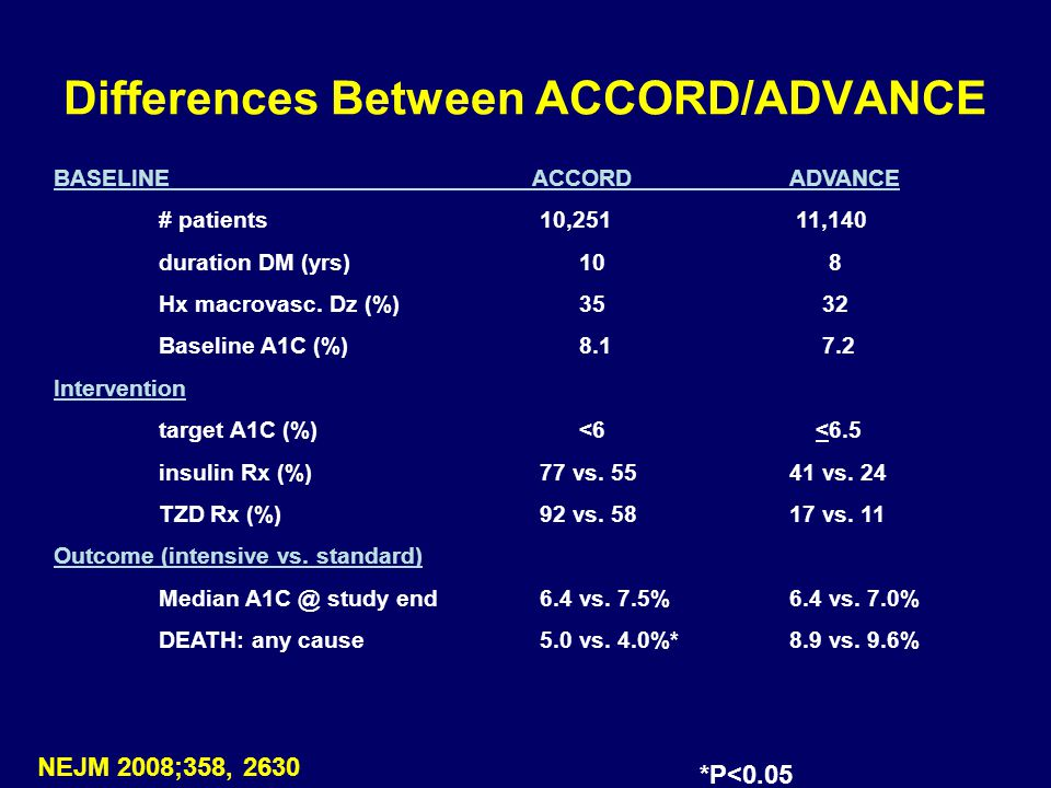 Differences Between ACCORD/ADVANCE