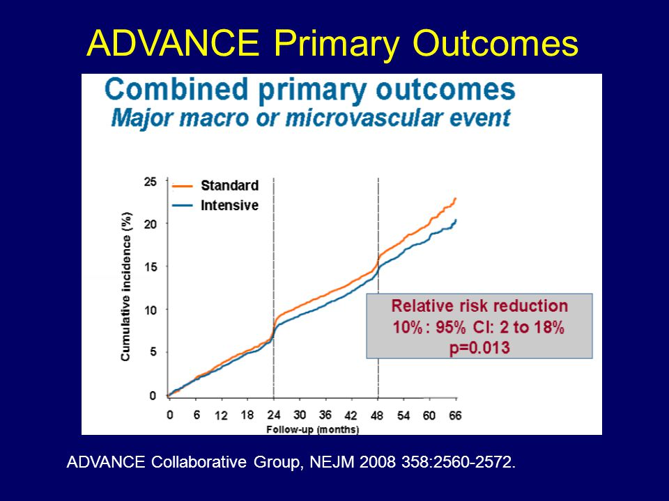 ADVANCE Primary Outcomes