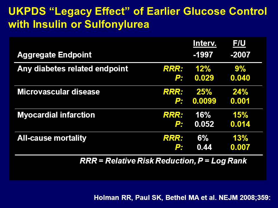 UKPDS Legacy Effect of Earlier Glucose Control with Insulin or Sulfonylurea