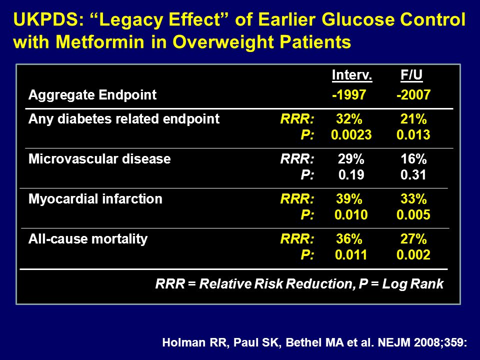 UKPDS: Legacy Effect of Earlier Glucose Control with Metformin in Overweight Patients