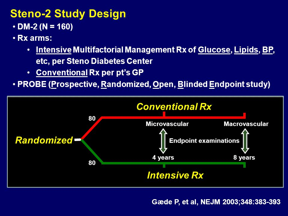 Steno-2 Study Design Conventional Rx Randomized Intensive Rx