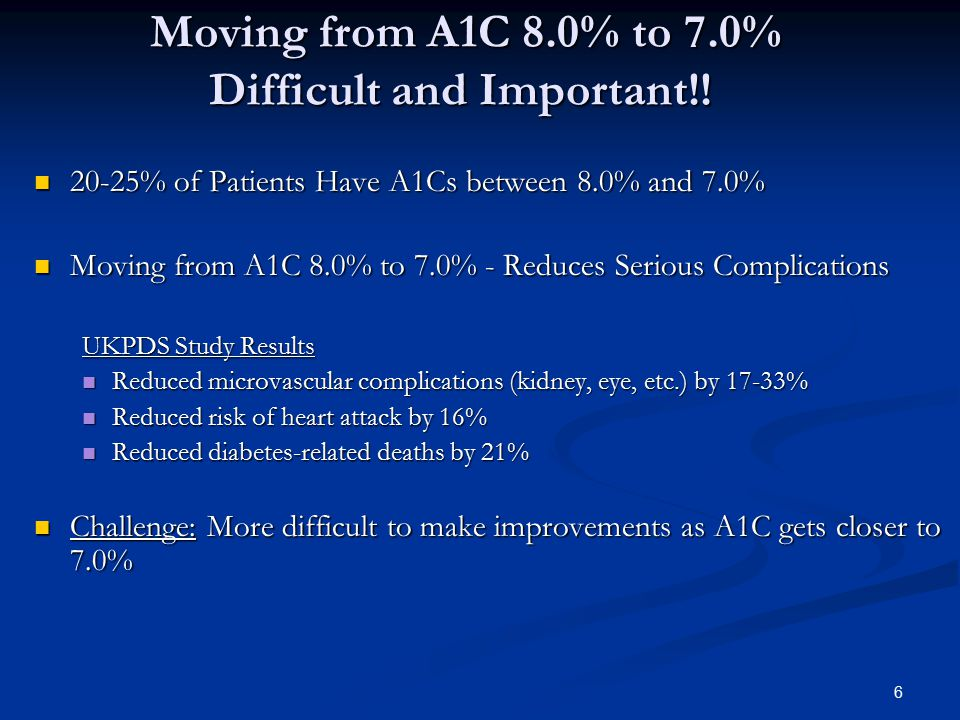 Moving from A1C 8.0% to 7.0% Difficult and Important!!