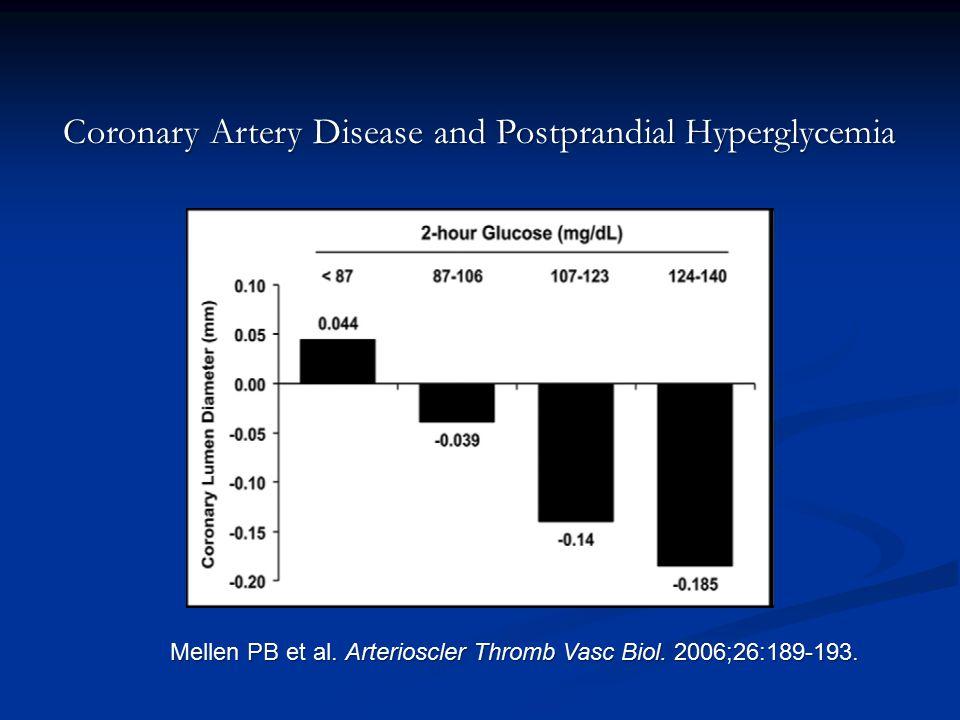 Coronary Artery Disease and Postprandial Hyperglycemia