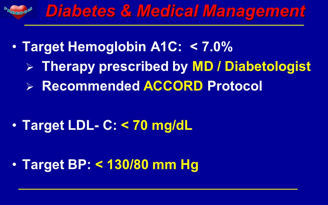 Diabetes & Medical Management