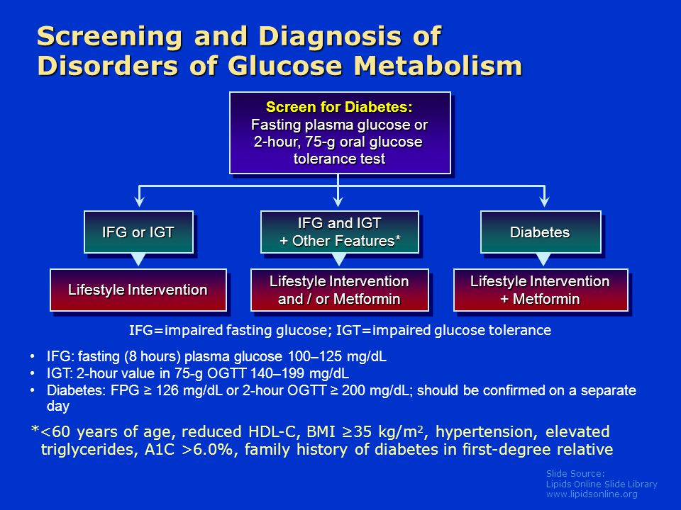 Screening and Diagnosis of Disorders of Glucose Metabolism