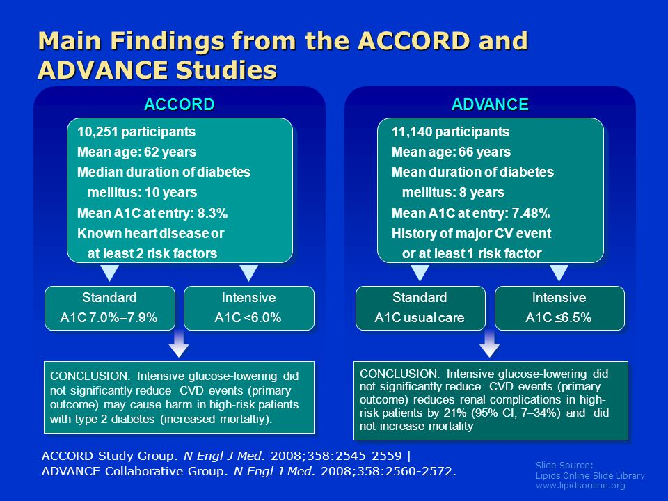 Main Findings from the ACCORD and ADVANCE Studies