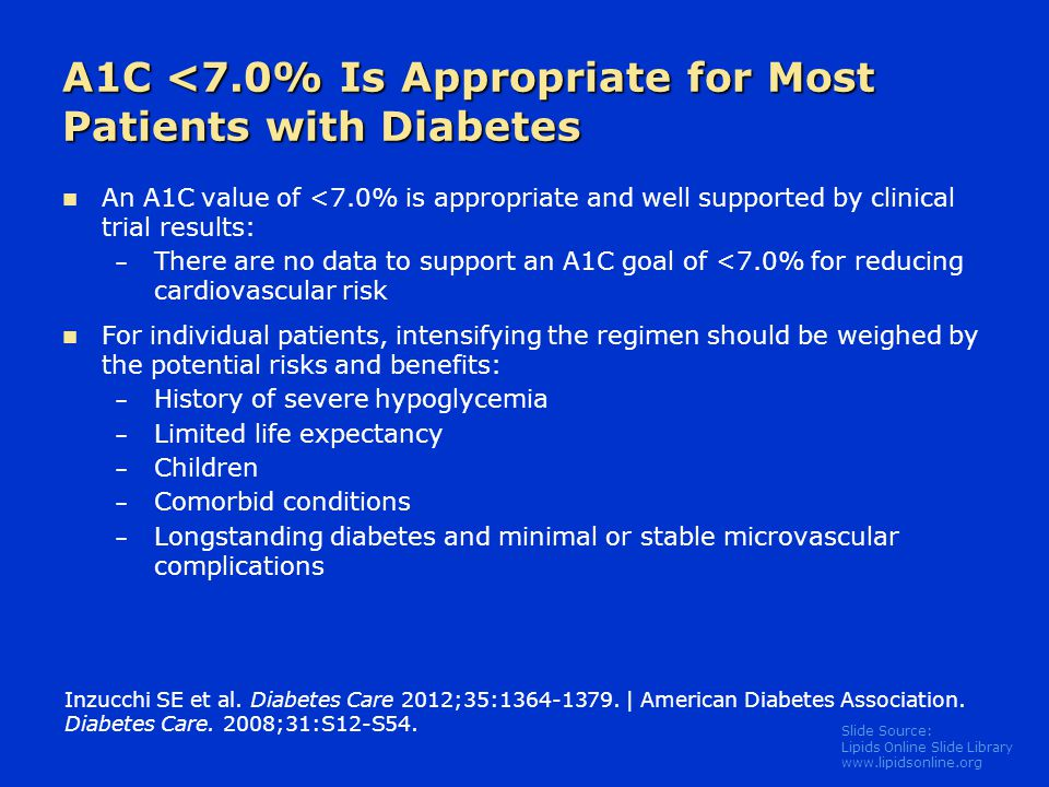 A1C <7.0% Is Appropriate for Most Patients with Diabetes