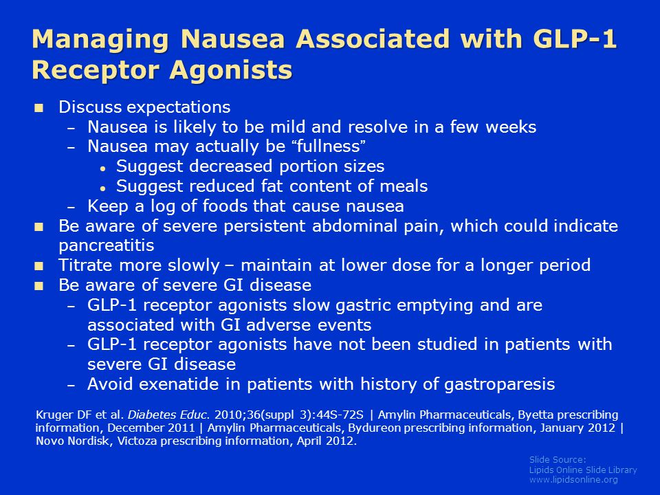 Managing Nausea Associated with GLP-1 Receptor Agonists